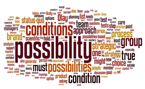 Possibilities word cloud