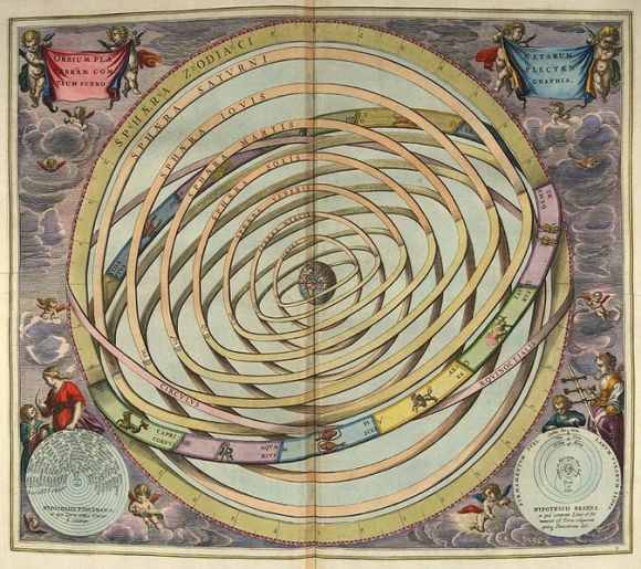 Ptolemy's geocentric model of the solar system