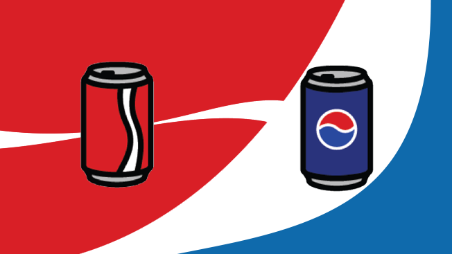 analysis of the internal and external environment of pepsi cola Pepsi cola international vision is put into action through programs and a focus on environmental stewardship, activities to benefit society, and a commitment to build shareholder value by making pepsico a truly sustainable company.
