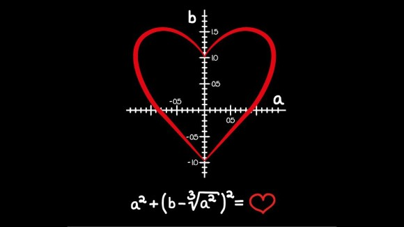 math formula for finding true love