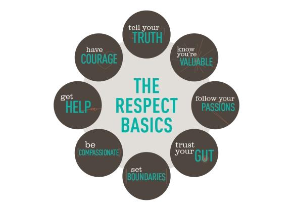 Basics of respect
